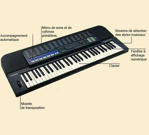 photo de Clavier électronique