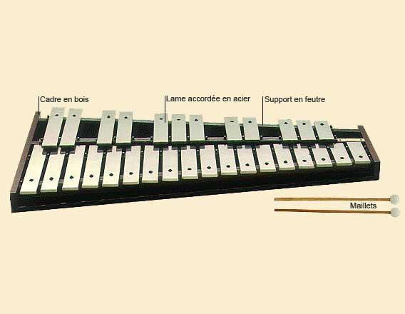 photo de Glockenspiel