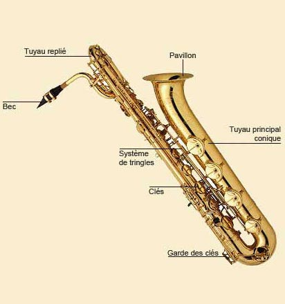 photo de Saxophone baryton